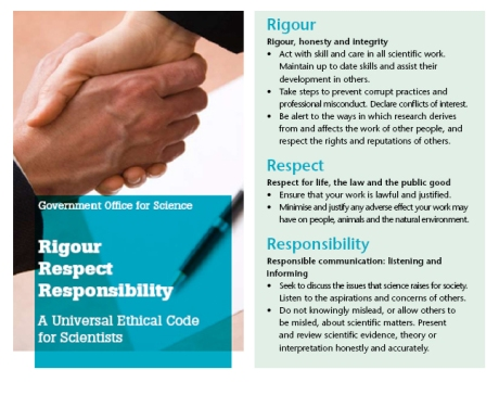 The Code of Conduct emphasises seven key points